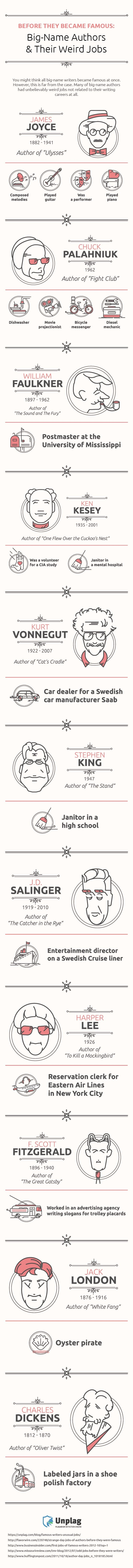 Weird-jobs-of-famous-writers-infographic