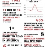 Banned Books 2015