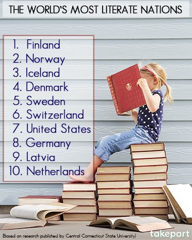 10-most-literate-nations