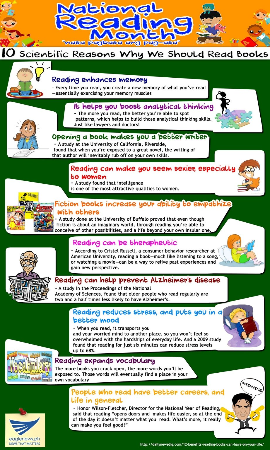 National-Reading-Month-Infographics1